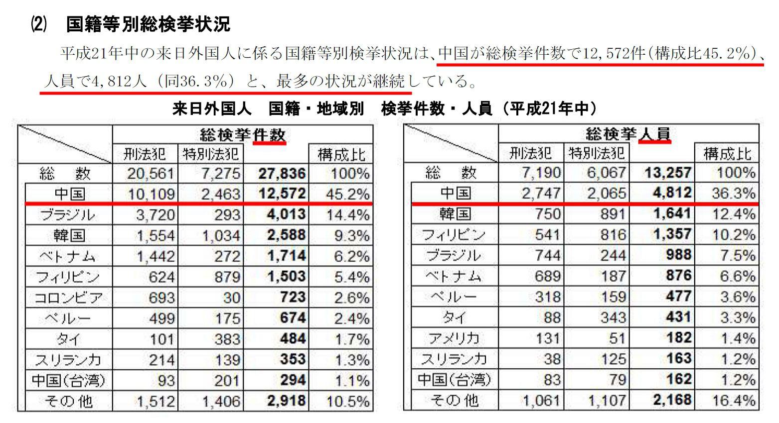 kenkyo_h21_2.jpg