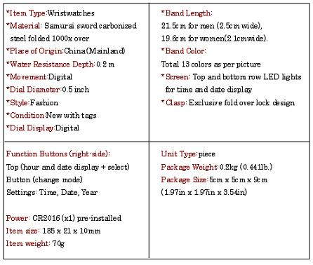 LED Watch Descriptions 90