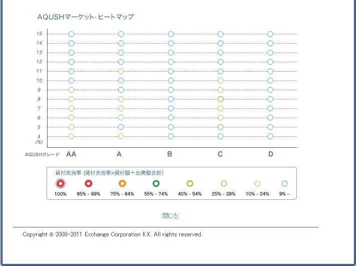 AQUSHヒートマップ20110323b.JPG