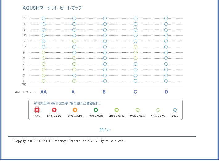 AQUSHヒートマップ20110324.JPG