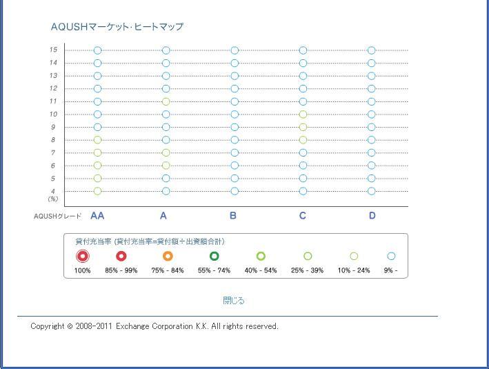 AQUSHヒートマップ20110325.JPG