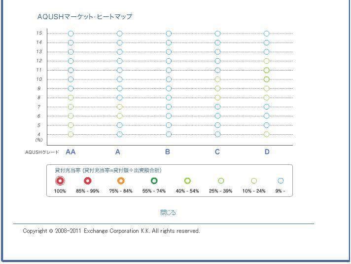 AQUSHヒートマップ20110328.JPG