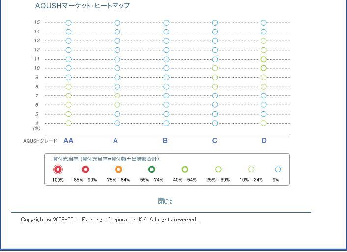 AQUSHヒートマップ20110329.JPG