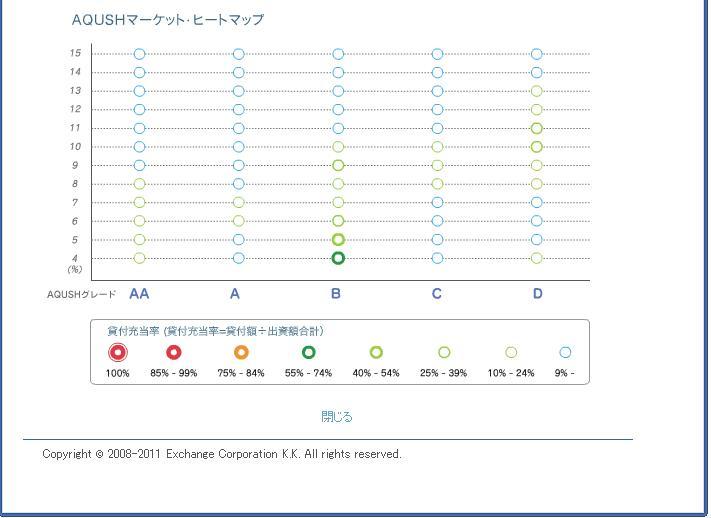 AQUSHヒートマップ20110330.JPG
