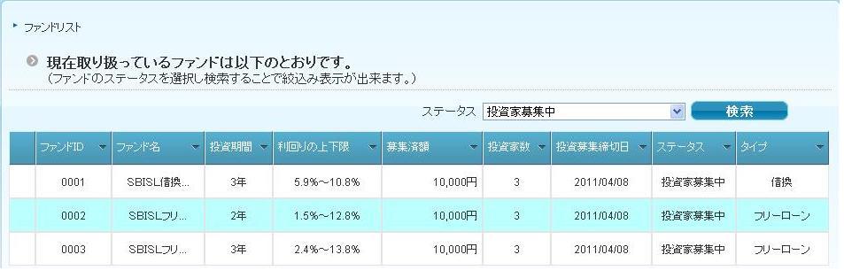 SBI登録8.JPG