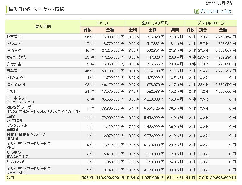 maneoマーケット情報201103.JPG