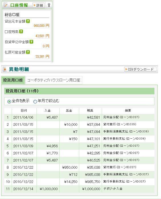 maneo異動明細20110409