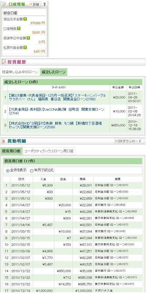 maneo異動明細20110514