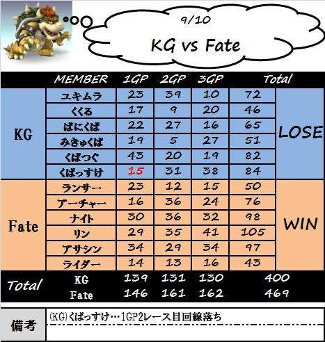 kg_vs_fate(0910).jpg