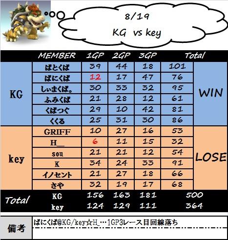 kg_vs_key.jpg