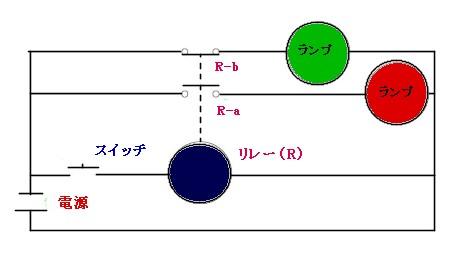 簡単な回路