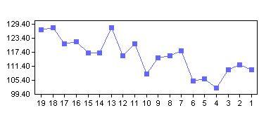 CHART14.jpg