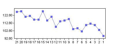 CHART21.jpg