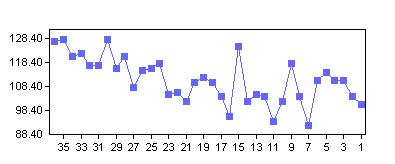CHART36.jpg