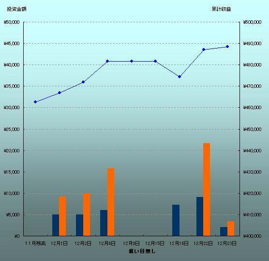 2007.12VT収支表