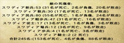 マウント&ブレード-ウォーバンド12-24