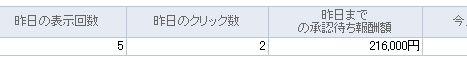 【沼倉×インフォ侍】◆ブログアフィリエイト最終奥義◆超爆裂!大逆転アフィリエイト第1章での成果