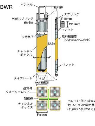 com_nenryo-kozo20110324.jpg