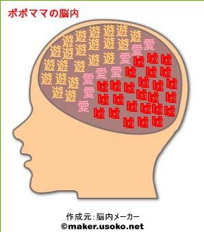 ポポママ脳内