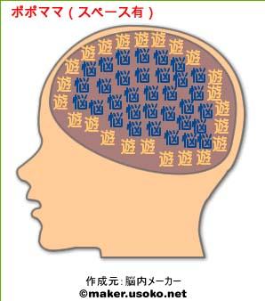ママスペース脳内