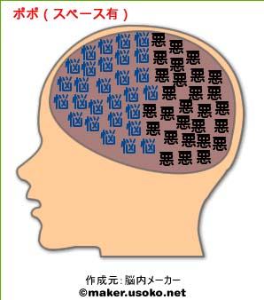 ポポスペース脳内