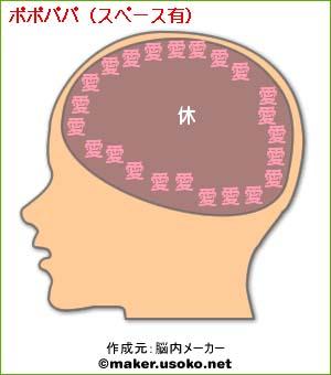 パパスペース脳内