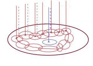 解析接続1