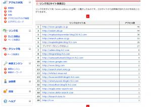 アクセス解析 リンク元 2013