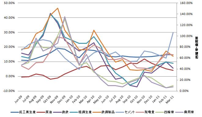 China IP 20110415.