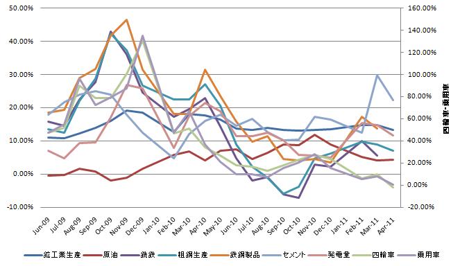 China IP 20110412.