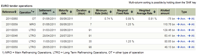 ECB OPERATION 20110606.