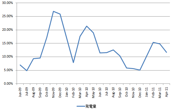 China Power_Production 20110613.