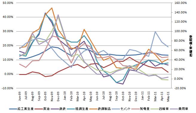 China IP 20110614.