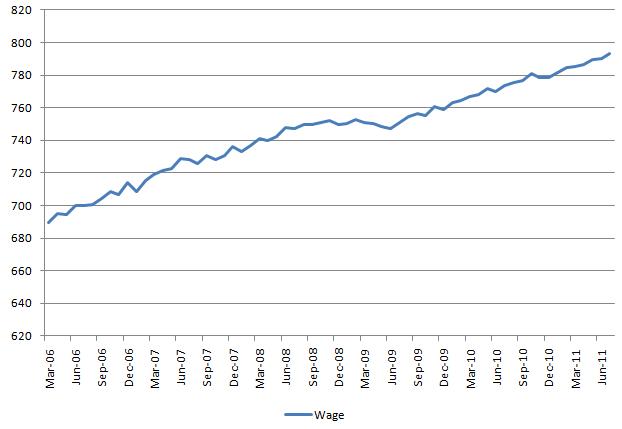 Wage 20110805.