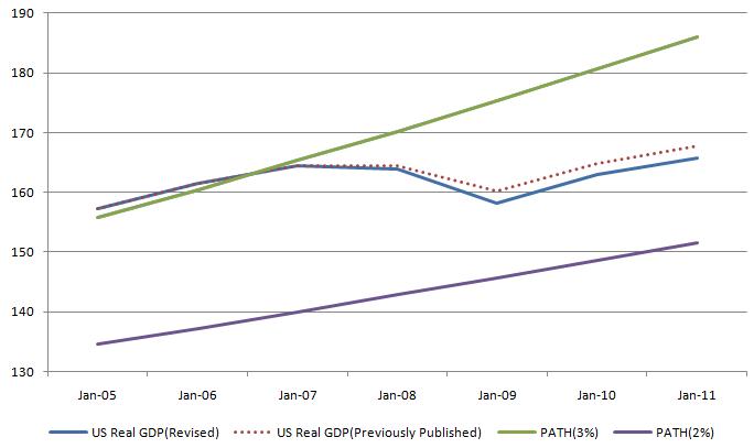 US GDPPATH_2 20110822.