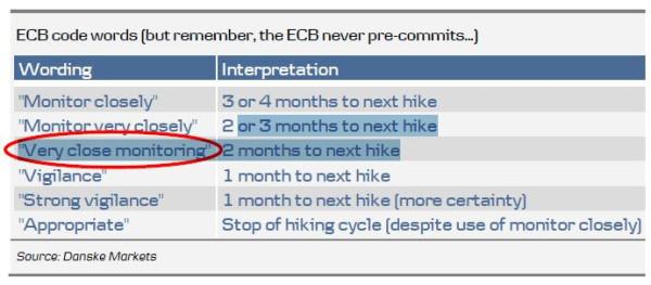 Danske_ECB.jpg