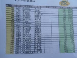 2013チャンピオンシップ西日本決勝 003