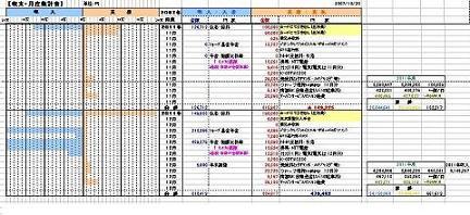 3 収支(2011 11-12)縮