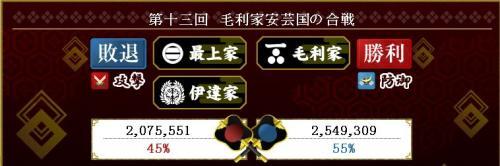 毛利_convert_20110911181452