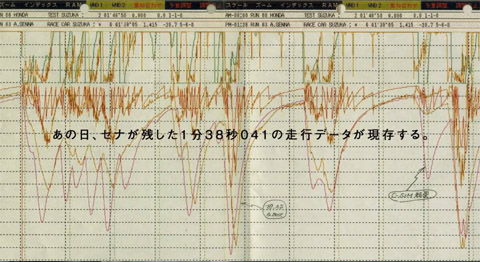 Sound of Honda - Ayrton Senna 1989 -p