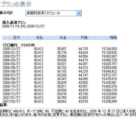 msmoney_loanplan01-05.jpg