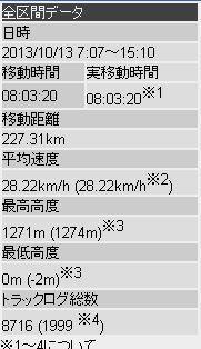 20131013gps2.jpg