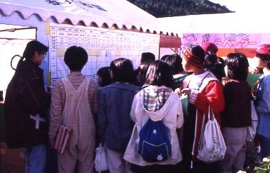 職業紹介ボードを見る子どもたち/ミニ香北町・高知