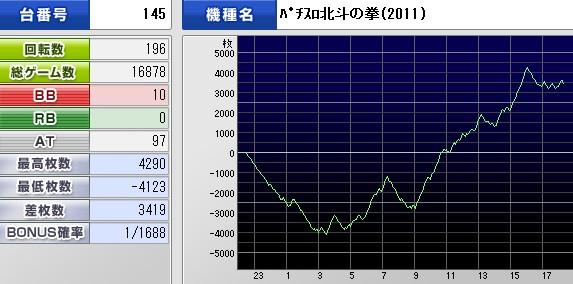 2012y03m04d_182418671(北斗2011初戦)