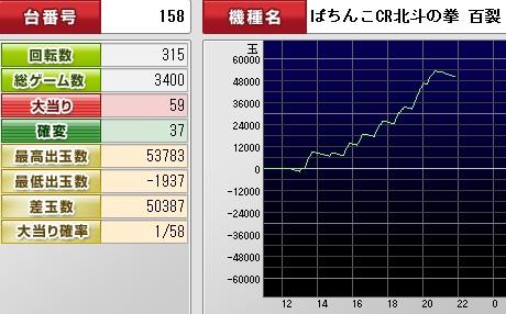 2012y03m06d_215236203(百裂結果)