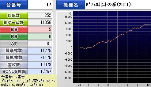 2012y03m11d_233932906(北斗2011 3戦)