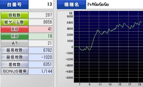 2012y03m10d_194648031(マッハGOGO)