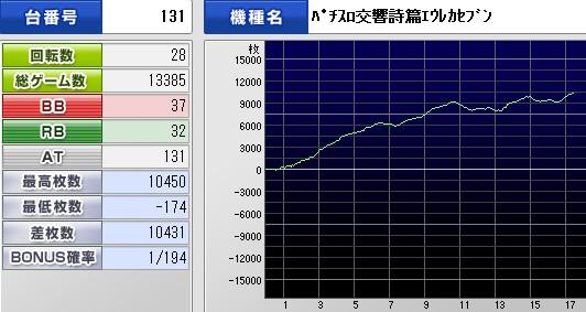 2012y03m19d_173114843(惑星エウレカ)