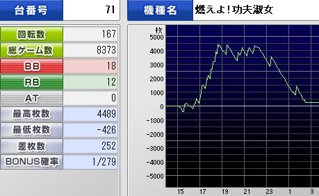 2012y03m25d_045112437(萌えカン-1)