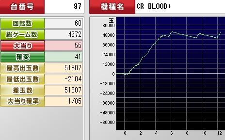 2012y03m24d_123252000(血-1)